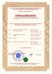 Приложение Сертификат Техническая экспертиза